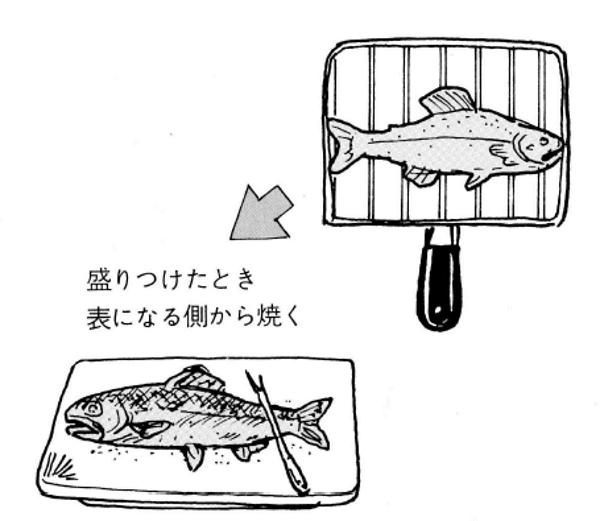 上手に魚を焼く方法