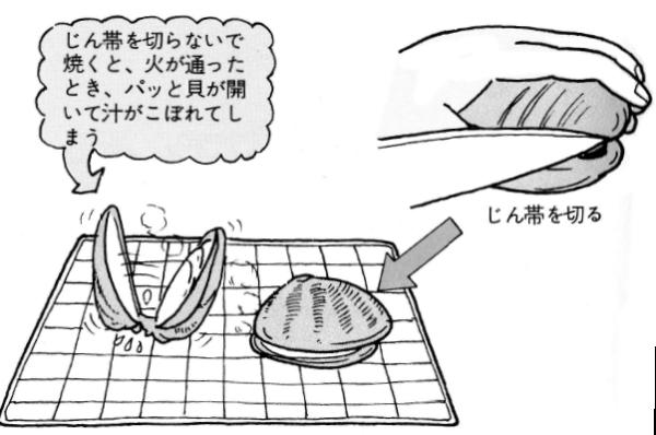 ハマグリを焼くときのコツ