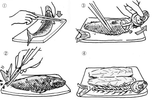 焼き魚の骨抜き方法