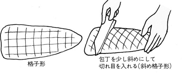 イカの表と裏に切れ目