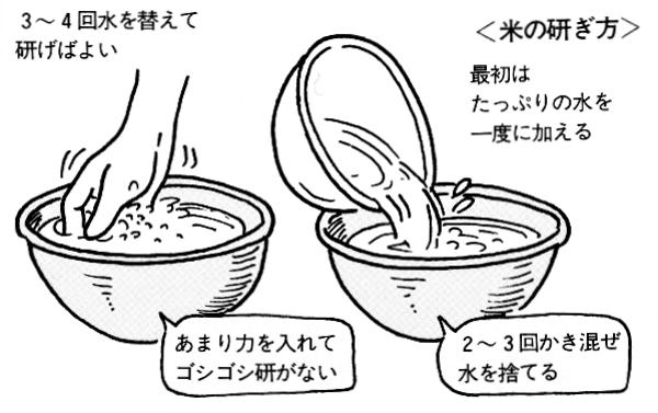 米の美味しい洗い方