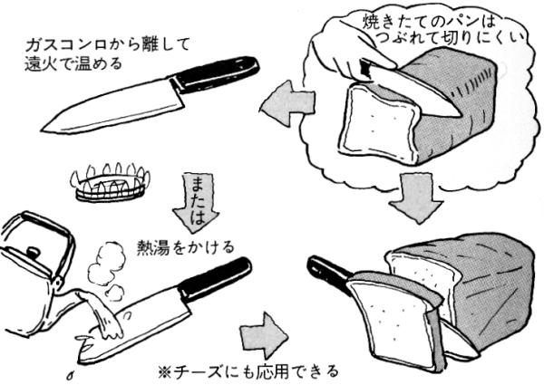 普通の包丁を使ったパンの切り方