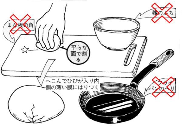 上手な卵の割り方