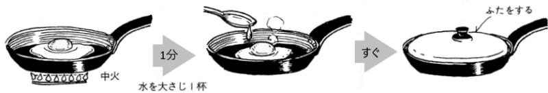 焦げない半熟目玉焼きの作り方