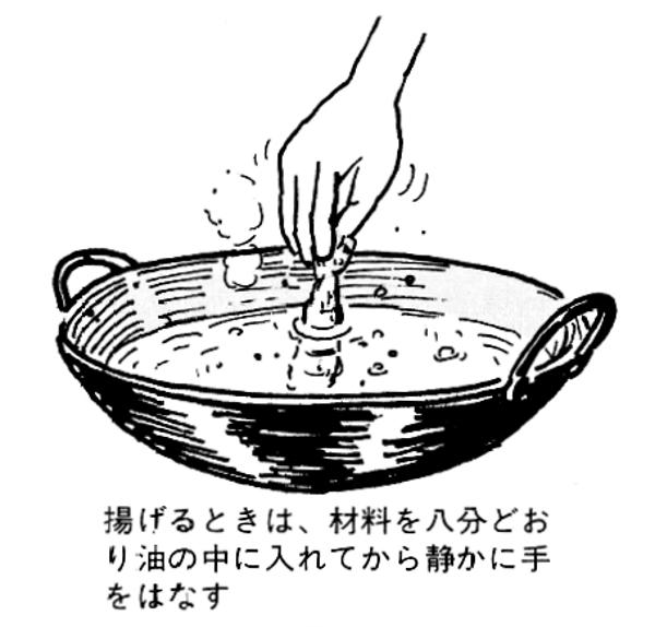 美味しい天ぷらの揚げ方