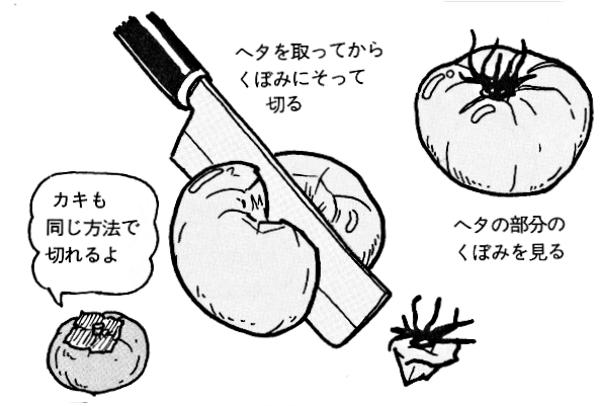 上手にくし形に切るトマトの切り方
